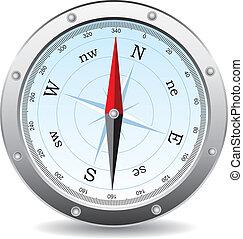 compass - vector compass