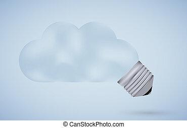 Vector concept computer cloud with bulb light. Idea. Eps10