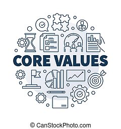 Vector Core Values round concept linear illustration
