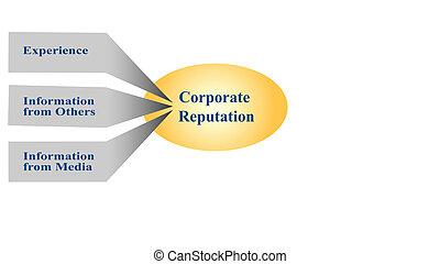 vector  Corporate  Reputation 1