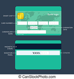 Vector credit card infographic