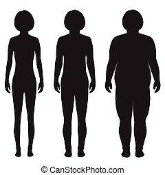 vector, dik, gewicht aderlating, lichaam