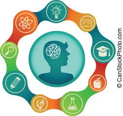 vector, educación, concepto, -, cerebro, y, creatividad