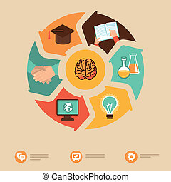 Vector education concept - icons  in flat style