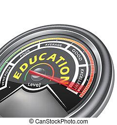 vector education conceptual meter indicator