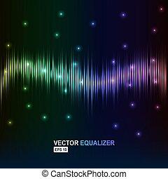 Vector equalizer illustration