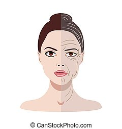 Vector face with two types of skin, young and old isolated