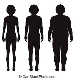vector fat body, weight loss, overweight silhouette ...