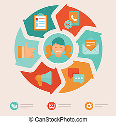 Vector flat customer service concept - icons and infographic...
