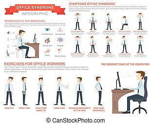 Vector flat illustration for office syndrome. Eyes ...