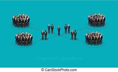 vector flat illustration of a corporate hierarchy structure....