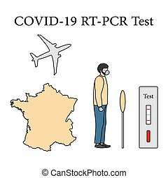 Vector illustration Carrying out RT PCR test to diagnose coronavirus infection. France People protect from covid-19 virus. Reducing risk of infection, prevention measures Medicine Design for print