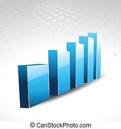 vector graph in increasing order
