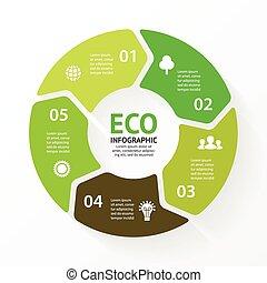 Vector green circle arrows eco infographic.