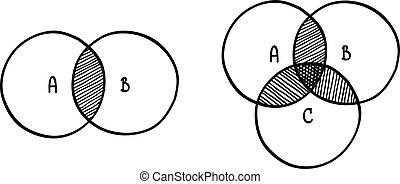Vector hand-drawn scribble circle diagram overlap set