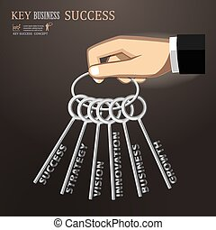 vector hand holding bunch of keys for success business