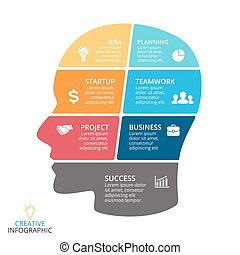 vector, hersenen, infographic