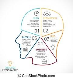 vector, hersenen, infographic, lineair