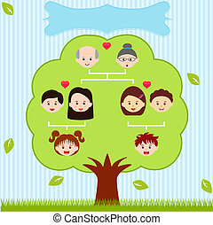 Vector Icons: Family Tree, A diagram on a genealogical tree...