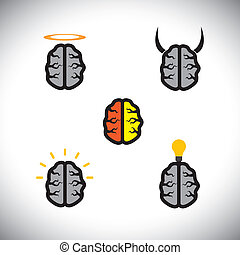 vector icons of different types of brains like genius, creative