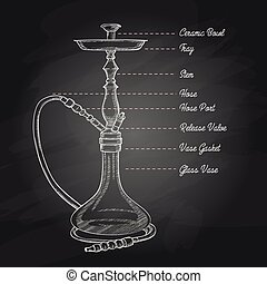 Vector illustration big hookah