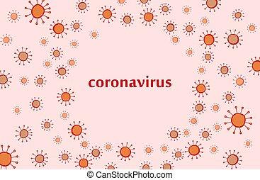 Coronavirus 2019-nCoV background