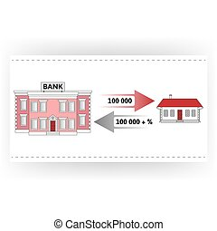 Vector illustration: Cortgage loan to buy a house. Returns mortgage loan with interest. Infographics: Mortgage loan as a cash flow. Buying real estate.