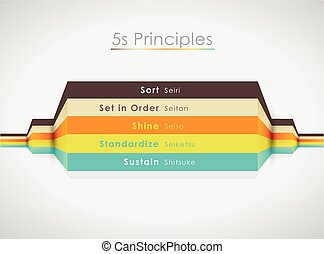 Vector illustration of 5S principles with colorful lines. Horizontal illustration