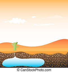 Vector illustration of a cactus and desert cartoon EPS10 file.