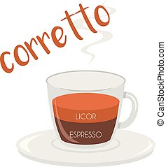 Vector illustration of a Corretto coffee cup icon with its preparation and proportions and names in spanish.