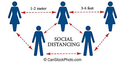 Vector illustration of a social distance concept. - Icons of...