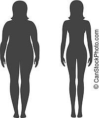 Vector illustration of a woman before and after weight loss. Female body silhouette. Successful diet and sport concept. Slim and fat girls.