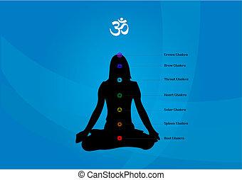 yogi - vector illustration of a yogi