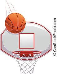 Basketball shot on Ring