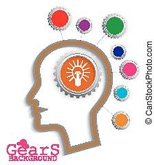 Brain head idea link concept gears
