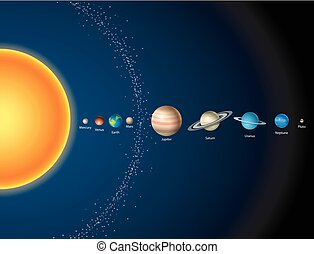 Card with solar system, sun, planet