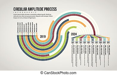 Circular Amplitude Process Infographic - Vector illustration...