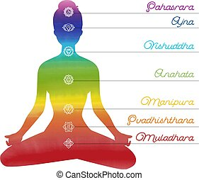 Color chakras with woman
