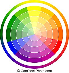Gradation of colors in the circle.