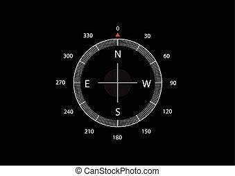 llustration of compas