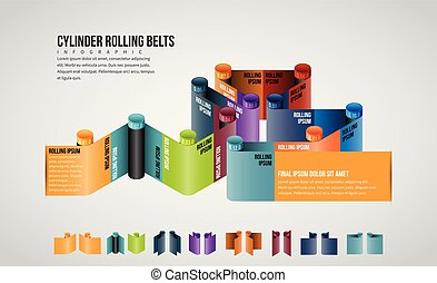 Cylinder Rolling Belts Infographic