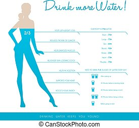 Drink more water every day - Vector illustration of Drink...