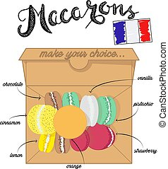 Vector Illustration of French Macaroons