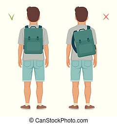 good and wrong spine  posture, correct and incorrect backpack position on child back