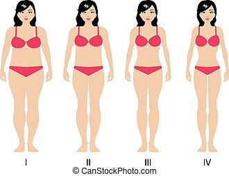 Vector illustration of gradual weight loss - Vector...