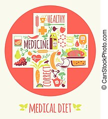 Vector illustration of Medical diet.