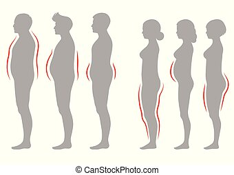 obesity woman and man body type, vector figure overweight silhouette