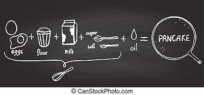 Vector illustration of pancake recipe