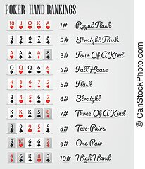 Poker hand ranking combinations - Vector Illustration Of...