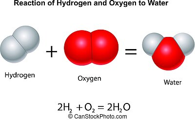 Vector illustration of Reaction of Hydrogen and Oxygen to water
